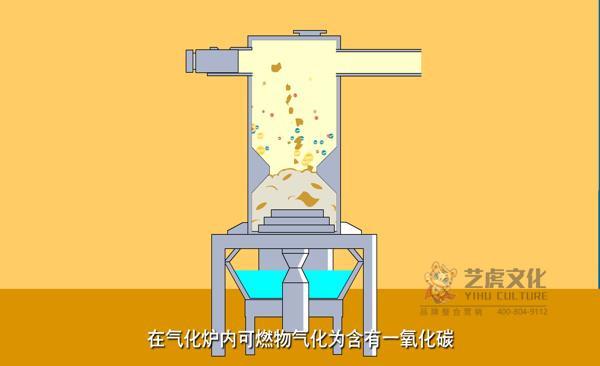 工业机械产品演示动画